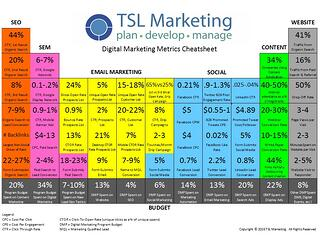 TSL_Marketing_2016_Digital_Marketing_Metrics_Cheatsheet.jpg