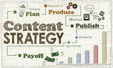 content-personalization-for-content-strategy-min