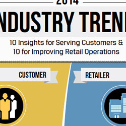 Storis Industry Trends Infographic