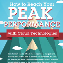 Peak Cloud Infographic