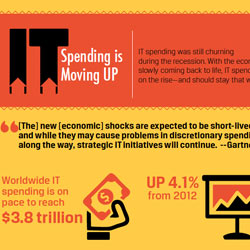 TSL IT Spending Infographic