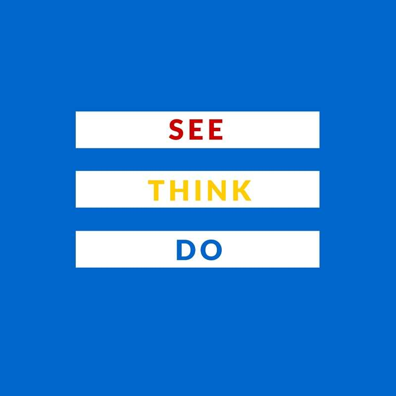 square image that reads see, think, do
