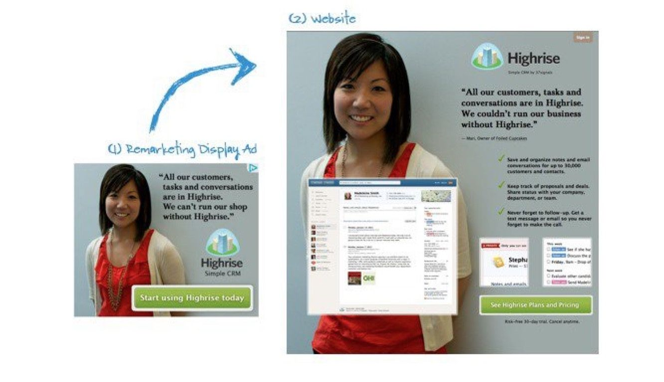 Improving Landing Page Conversions
